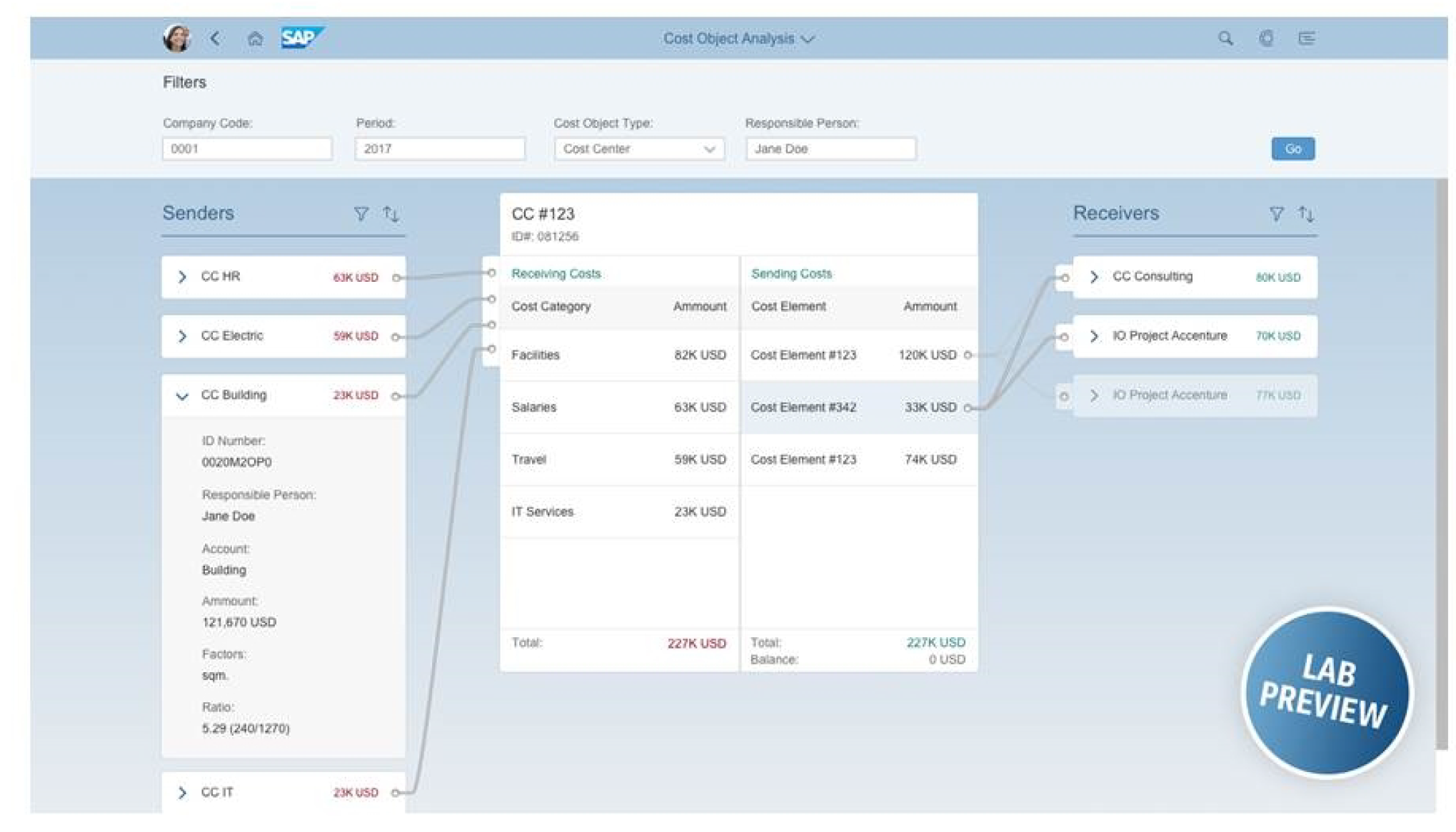 Cost Object Analysis